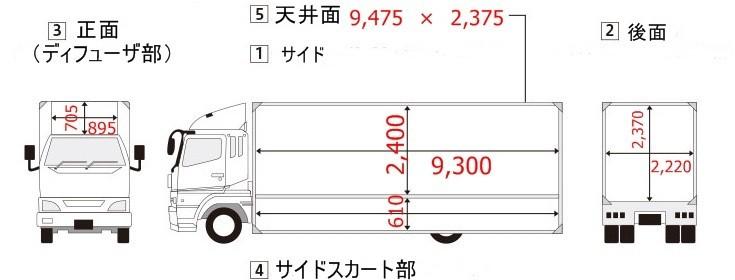 4トンスーパーロングサイズ